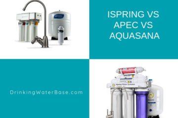 ispring vs apec vs aquasana