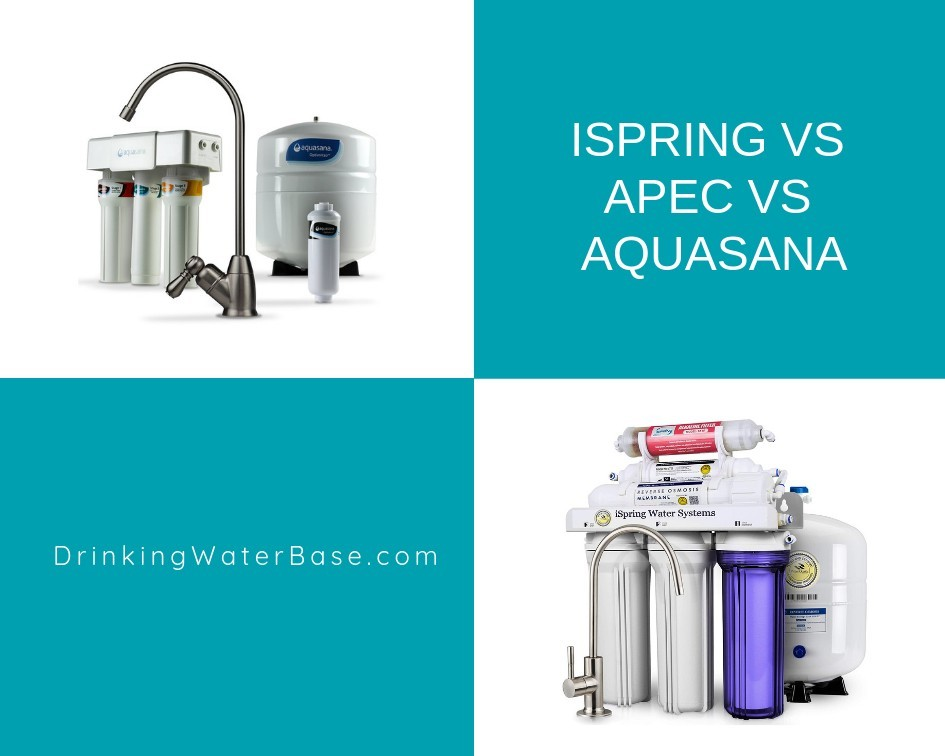 ispring vs apec vs aquasana